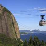 Facts About sugarloaf mountain brazil